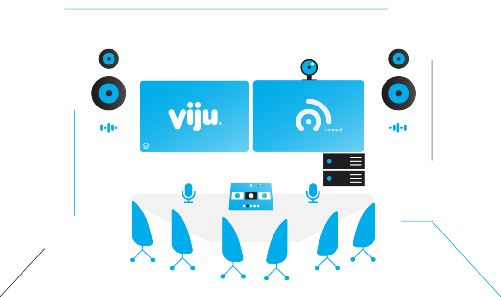 AV Analysis VijuConnect