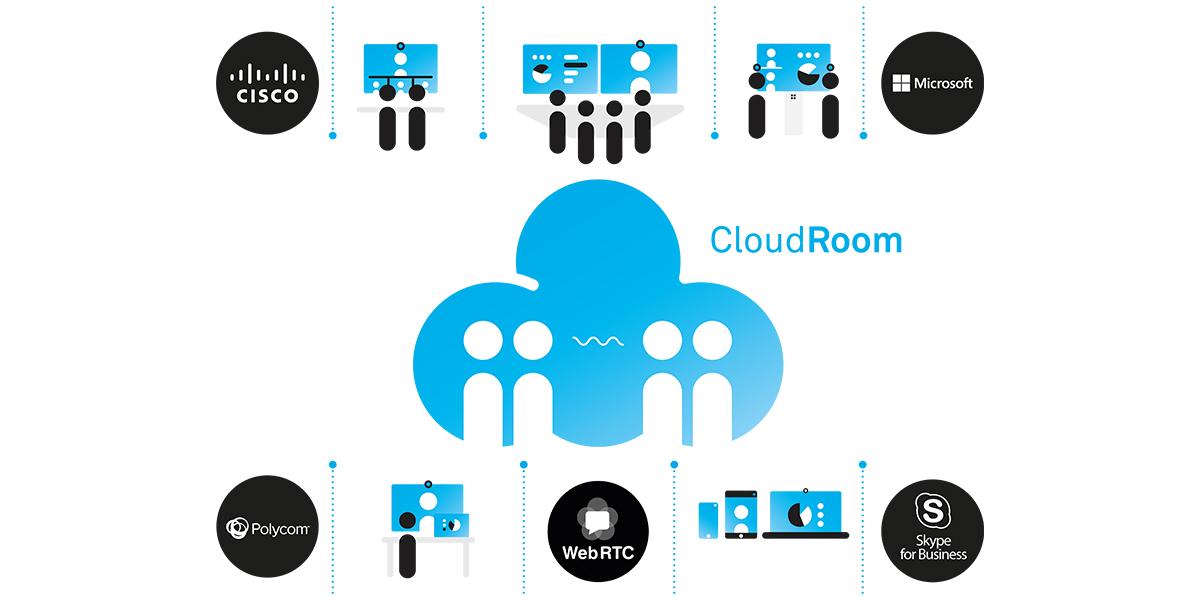 Viju CloudRoom