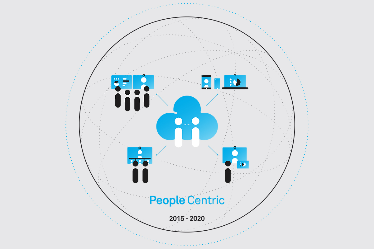 People Centric Meetings