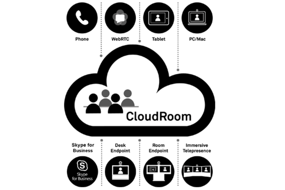 CloudRoom Image